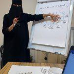 مناقشة دراسة جدوى رفيف للاستشارات الإدارية2